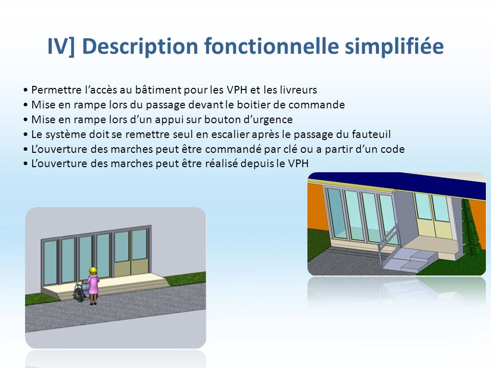 IV] Description fonctionnelle simplifiée